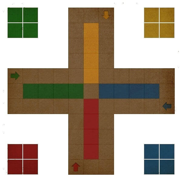 Ludo Game Board